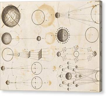Solar System Astronomy, 19th Century Canvas Print by Science Photo Library