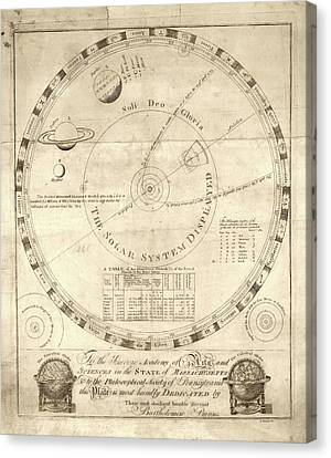 Solar System Diagram Canvas Print by Library Of Congress, Geography And Map Division