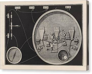 Telegraph Dial Mechanism Canvas Print by King's College London