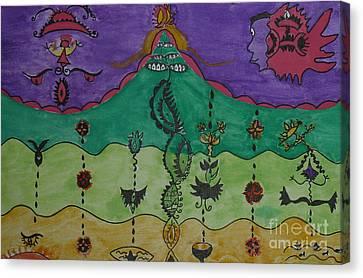 The Inner Life Canvas Print by Lola Nunez