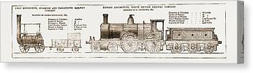 Then And And Now The Earliest And Latest Locomotive Engines Canvas Print by Litz Collection