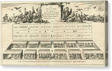 Top Floor Of Noahs Ark, Jan Luyken, Wilhelmus Goeree Canvas Print by Jan Luyken And Wilhelmus Goeree (i)
