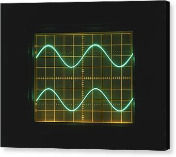 Two Sine Waves On Oscilloscope Screen Canvas Print by Dorling Kindersley/uig