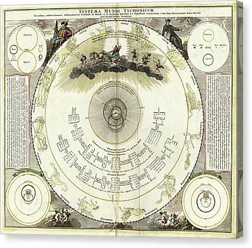 Tychonic Solar System Canvas Print by Library Of Congress, Geography And Map Division