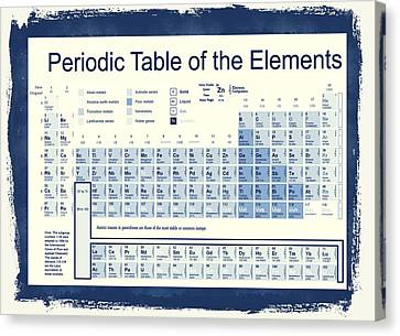 Atomic Canvas Print - Vintage Periodic Table Of The Elements by Dan Sproul
