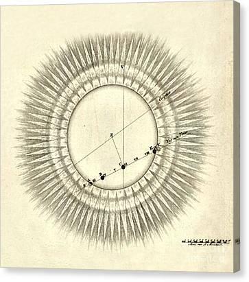 Transit Of Venus, 1761 Canvas Print by Science Source
