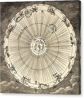 1731 Johann Scheuchzer Planet Orbit Canvas Print by Paul D Stewart