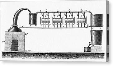Distillation Apparatus, 19th Century Canvas Print by Cci Archives