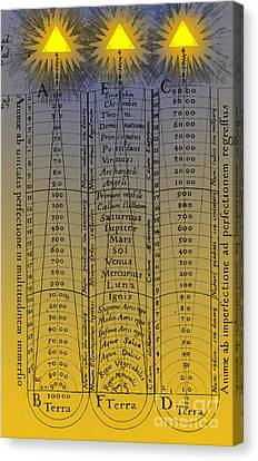 Hierarchy Of The Universe 1617 Canvas Print by Science Source