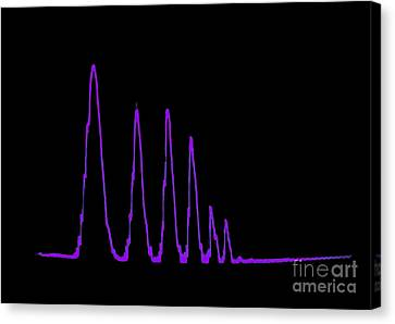 Sound Wave Canvas Print by Omikron