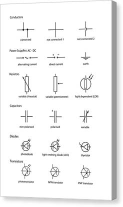 Standard Electrical Circuit Symbols Canvas Print by Sheila Terry