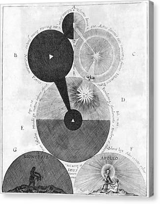 Fludd's Account Of Creation Canvas Print by Middle Temple Library