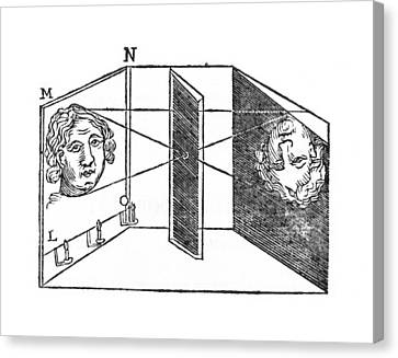 Illustration Of A Camera Obscura Canvas Print by Middle Temple Library