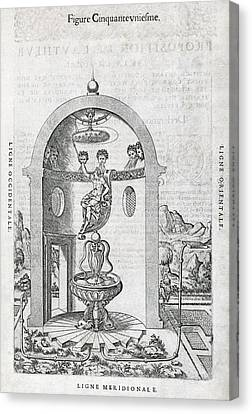Irrigation System, 16th Century Artwork Canvas Print by Middle Temple Library