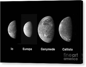 Galilean Moons Canvas Print - Jupiters Galilean Moons by Stocktrek Images