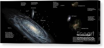 The Milky Way And The Other Members Canvas Print by Ron Miller