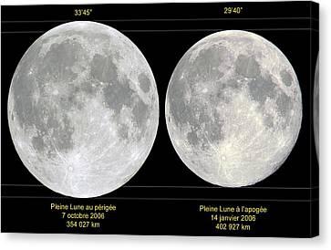Variation In Apparent Lunar Diameter Canvas Print by Laurent Laveder