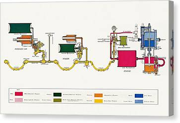 Westinghouse Automatic Air Brake Canvas Print by Sheila Terry