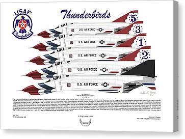 Mcdonnell Douglas F-4e Phantom II Thunderbirds Canvas Print by Arthur Eggers