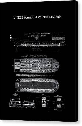 Slaves Canvas Print - 1788 Middle Passage Slave Ship Diagram by Daniel Hagerman