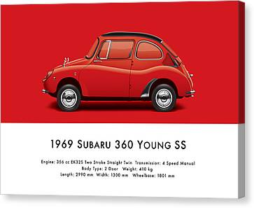 1969 Subaru 360 Young Ss - Red Canvas Print by Ed Jackson