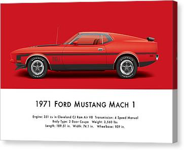 1971 Ford Mustang 351 Mach 1 - Bright Red Canvas Print by Ed Jackson