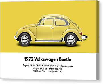 Volkswagon Canvas Print - 1972 Volkswagen Beetle - Saturn Yellow by Ed Jackson