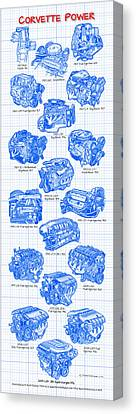 Corvette Power - Corvette Engines Blueprint Canvas Print by K Scott Teeters