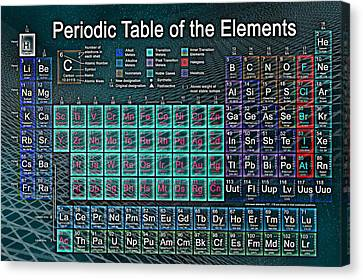 Periodic Table Of The Elements Canvas Print by Carol and Mike Werner
