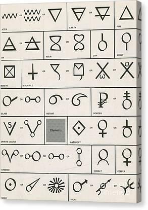Alchemy Symbols Canvas Print by Science Source
