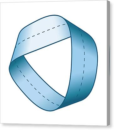 Blue Moebius Strip With Centerline Canvas Print by Peter Hermes Furian