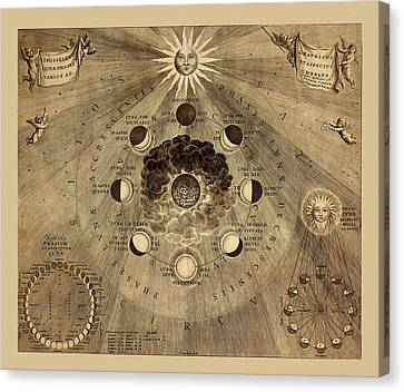 Celestial Map 1710b Canvas Print by Andrew Fare