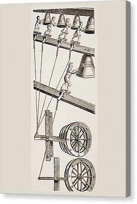 Chimes Of The Clock Of St. Lambert In Canvas Print
