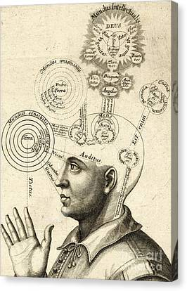 Diagram Of Human Thought And The Four Senses Canvas Print by European School