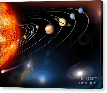 Milky Way Canvas Print - Digitally Generated Image Of Our Solar by Stocktrek Images