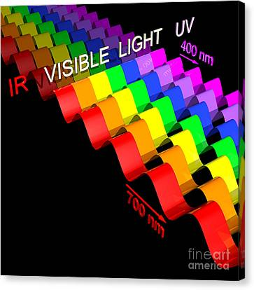 Canvas Print featuring the digital art Electromagnetic Spectrum by Russell Kightley