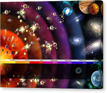 Evolution Of The Universe, Artwork Canvas Print by Jose Antonio PeÑas
