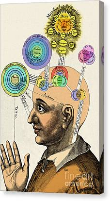 Fludds Mental Faculties, 1617 Canvas Print by Science Source
