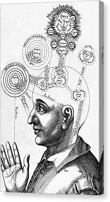 Macrocosm Canvas Print - Fludds Mental Faculties, 1617 by Wellcome Images