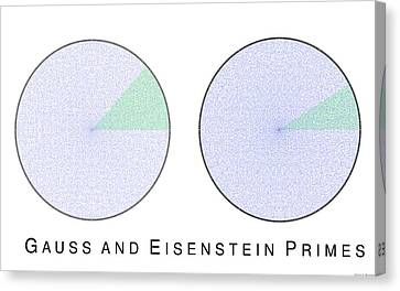 Gauss And Eisenstein Primes Canvas Print by Martin Weissman