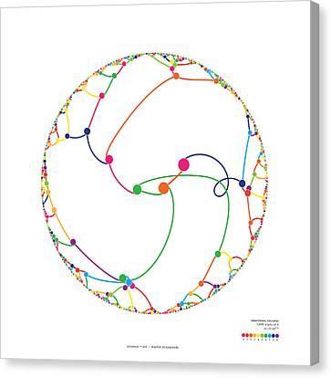 Gravitational Simulation Of 1000 Digits Of Pi. Canvas Print by Martin Krzywinski