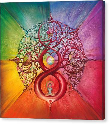 Heart Of Infinity Canvas Print