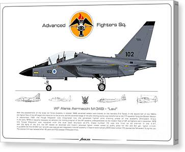 Israeli Air Force Advanced Fighters Sqd. M-346 Lavi  Canvas Print