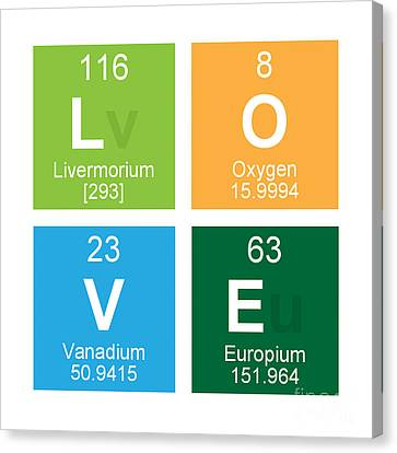 Periodic Table Canvas Print - Love Periodic Table by Edward Fielding
