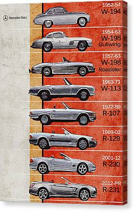 Mercedes Benz Sl Generations - Mercedes Benz - Timeline - History - Mercedes Posters - Gullwing Canvas Print by Yurdaer Bes