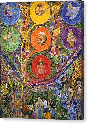 Canvas Print - Nukno Maschashka  by Pablo Amaringo