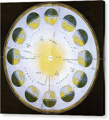 Orbit Of The Earth Canvas Print