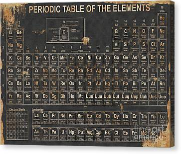 Periodic Table Grunge Style Canvas Print by Christopher Williams