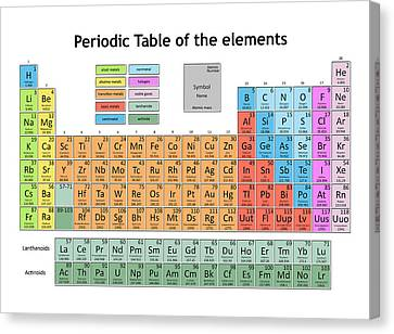 Periodic Table Canvas Print - Periodic Table Of The Elements 5 by Bekim Art