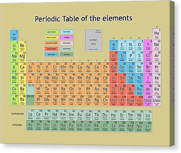 Periodic Table Canvas Print - Periodic Table Of The Elements 6 by Bekim Art